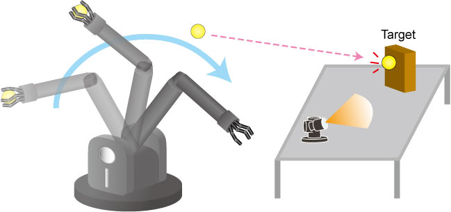 Sensor Fusion: High Speed Robots