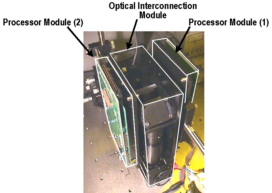 experimental system of OCULAR-II