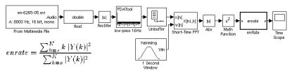 Implementation of enrate speaking rate measure in simulink.