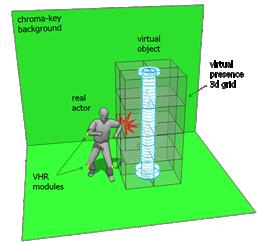 virtual haptic radar