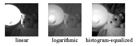 Fig. 2: Images obtained with different characteristics.