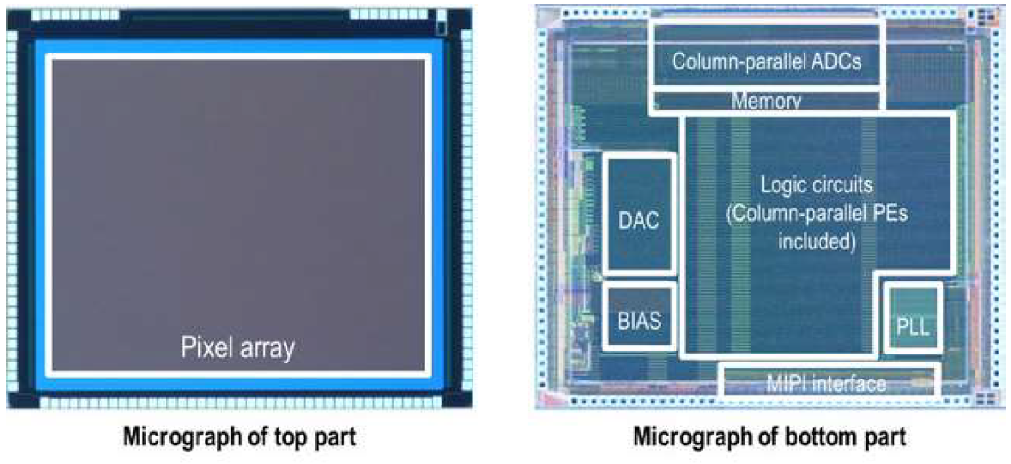Fig. 2: Chip Micrograph